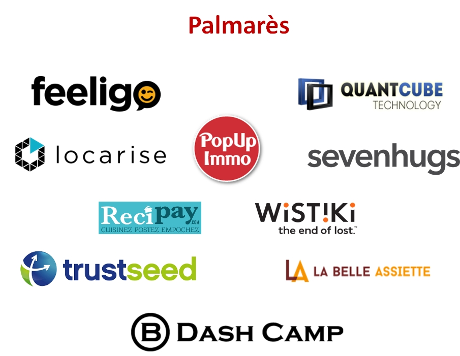 dashcamp_palmares_2016