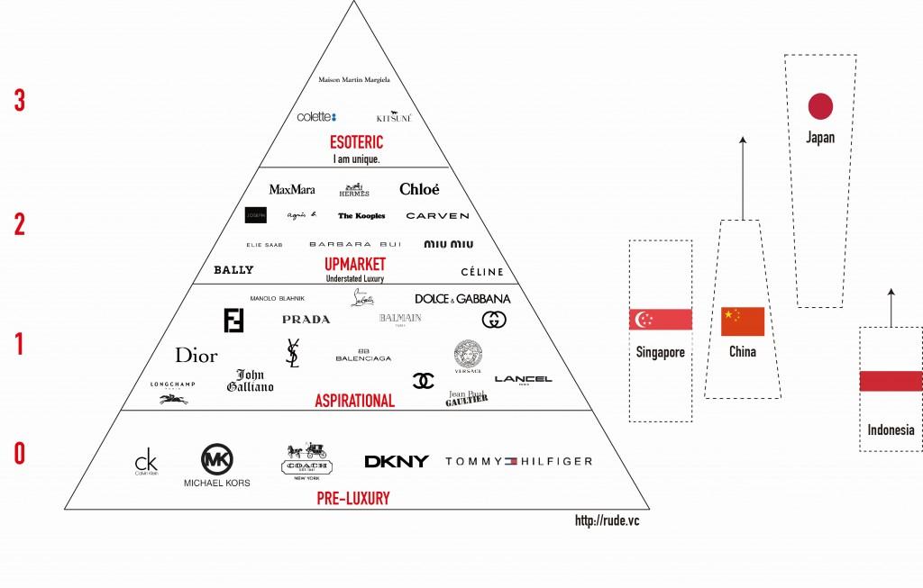 rudevc_luxury_pyramid
