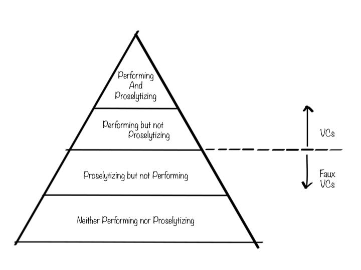 vc_blog_hierarchy