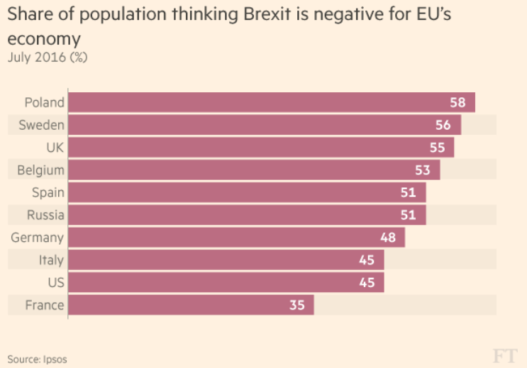 brexit-perceptions